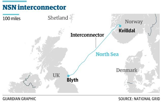 Hér má sjá hvernig strengurinn mun liggja milli Noregs og Bretlands. Mynd: Guardian.