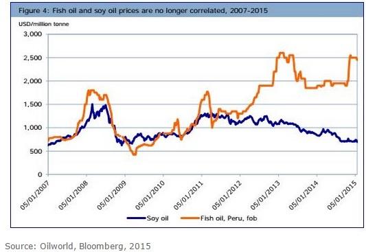 Heimild/Mynd: Bloomberg.